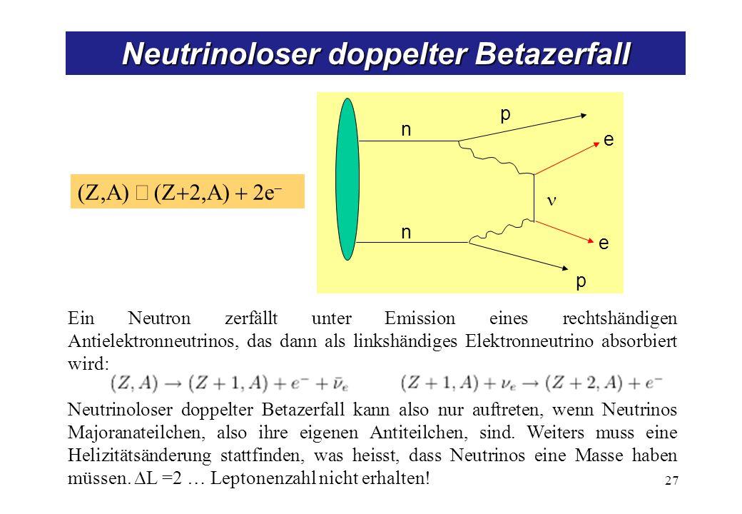 e n p p e n 27 Neutrinoloser doppelter Betazerfall Ein Neutron zerfällt unter Emission eines rechtshändigen Antielektronneutrinos, das dann als linksh