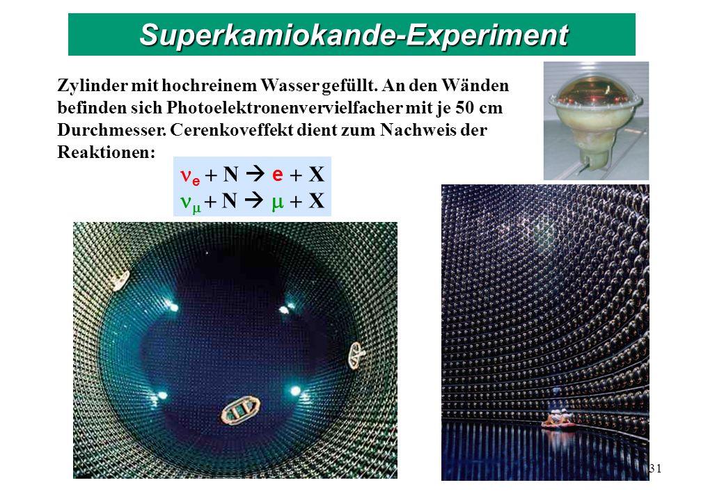Zylinder mit hochreinem Wasser gefüllt. An den Wänden befinden sich Photoelektronenvervielfacher mit je 50 cm Durchmesser. Cerenkoveffekt dient zum Na