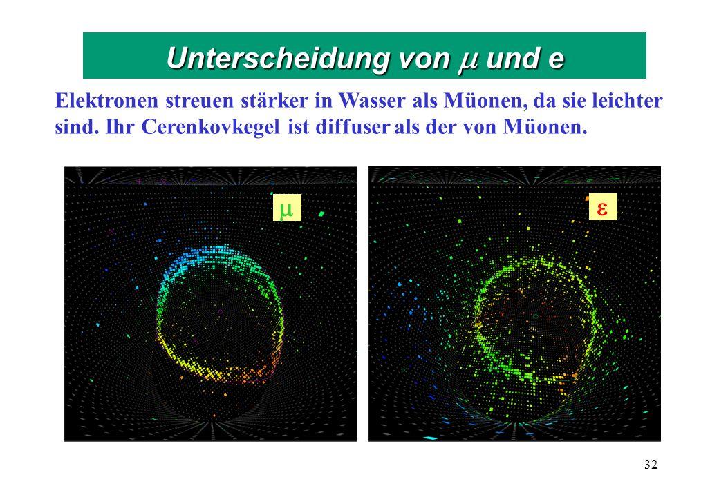 Elektronen streuen stärker in Wasser als Müonen, da sie leichter sind. Ihr Cerenkovkegel ist diffuser als der von Müonen. 32 Unterscheidung von und e