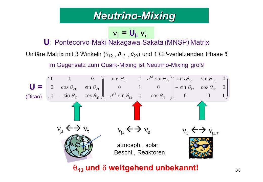 l = U li i U : Pontecorvo-Maki-Nakagawa-Sakata (MNSP) Matrix Unitäre Matrix mit 3 Winkeln ( 12, 13, 23 ) und 1 CP-verletzenden Phase Im Gegensatz zum
