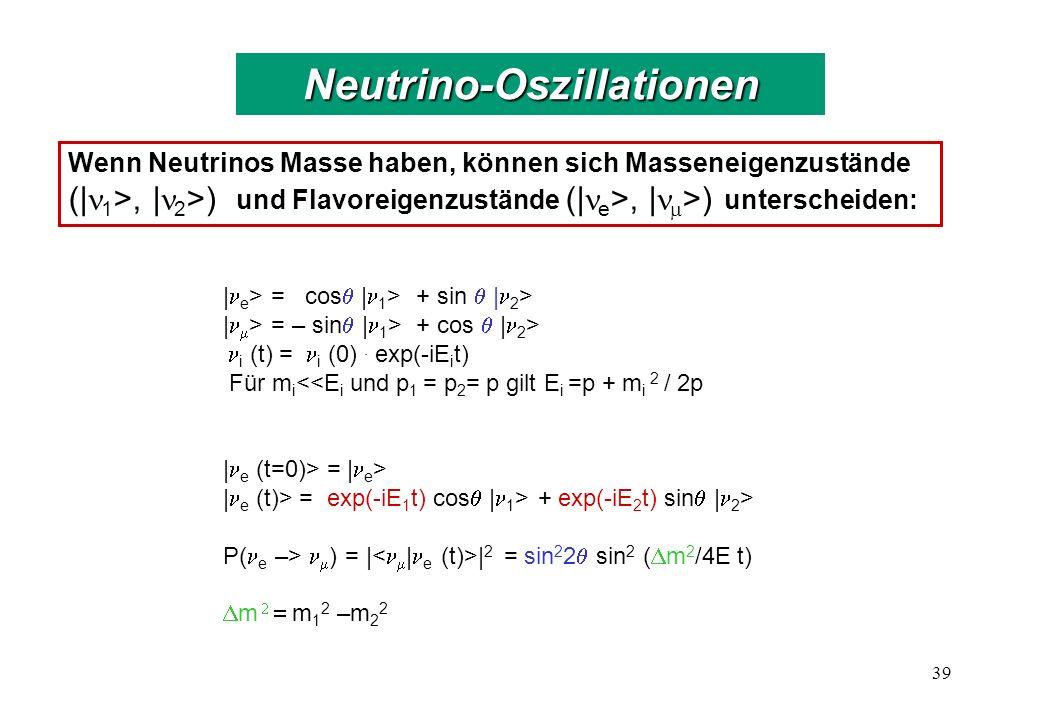 | e > = cos | 1 > + sin | 2 > | > = – sin | 1 > + cos | 2 > i (t) = i (0). exp(-iE i t) Für m i <<E i und p 1 = p 2 = p gilt E i =p + m i 2 / 2p | e (