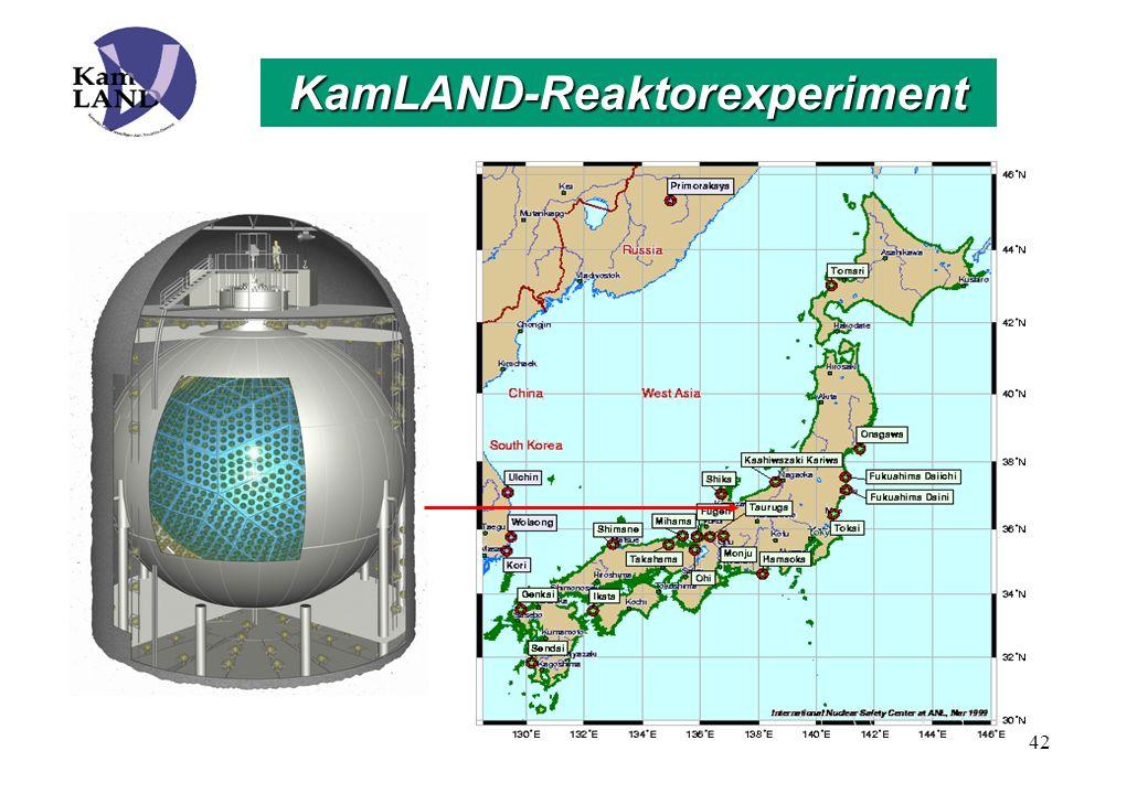 42 KamLAND-Reaktorexperiment