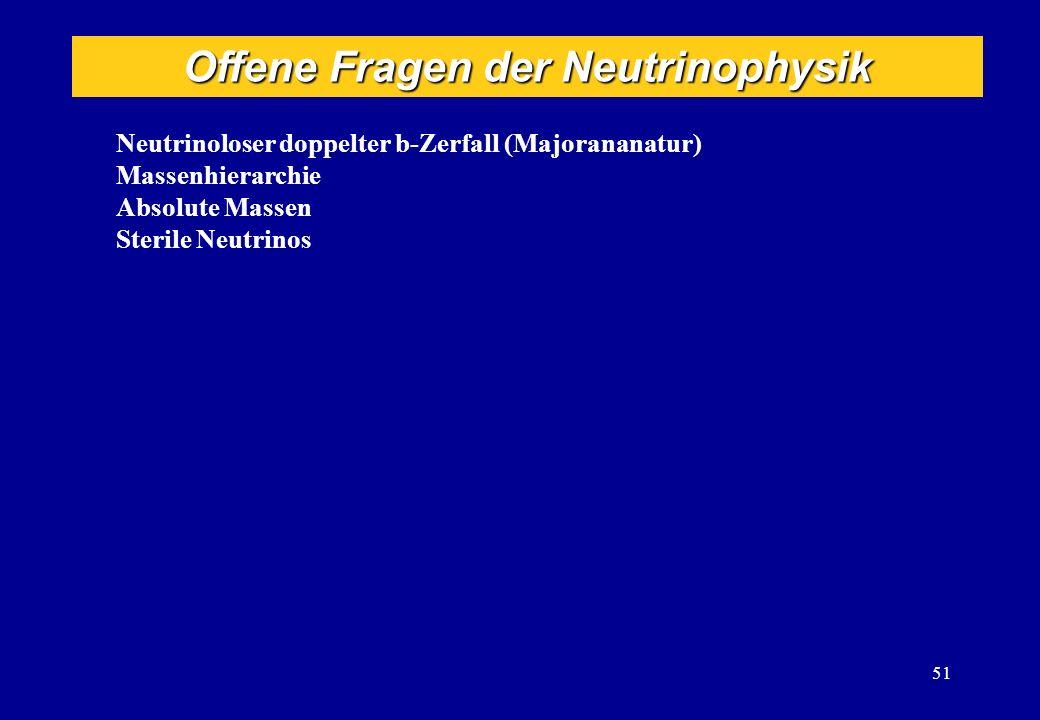 Neutrinoloser doppelter b-Zerfall (Majorananatur) Massenhierarchie Absolute Massen Sterile Neutrinos Offene Fragen der Neutrinophysik 51