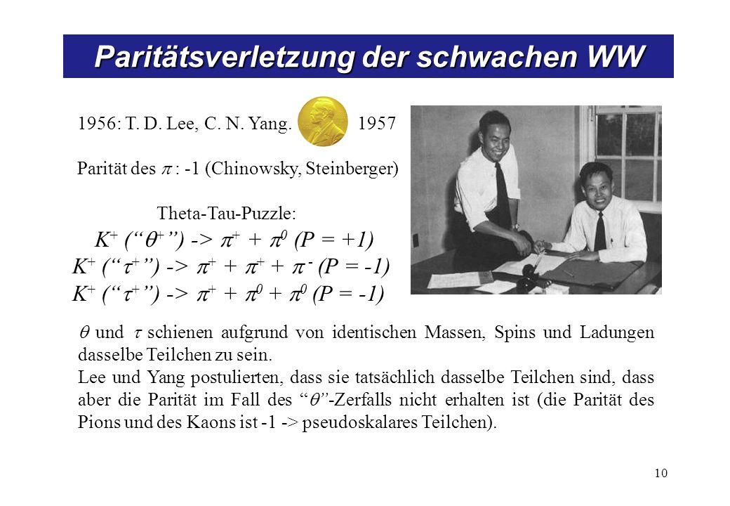Paritätsverletzung der schwachen WW 10 1956: T.D.