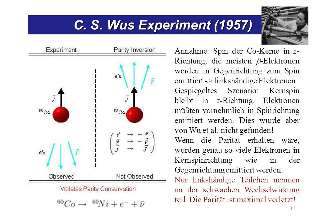 C. S. Wus Experiment (1957) 11 Annahme: Spin der Co-Kerne in z- Richtung; die meisten -Elektronen werden in Gegenrichtung zum Spin emittiert -> linksh