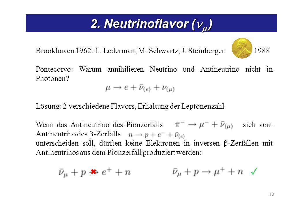 2.Neutrinoflavor ( ) 12 Brookhaven 1962: L. Lederman, M.