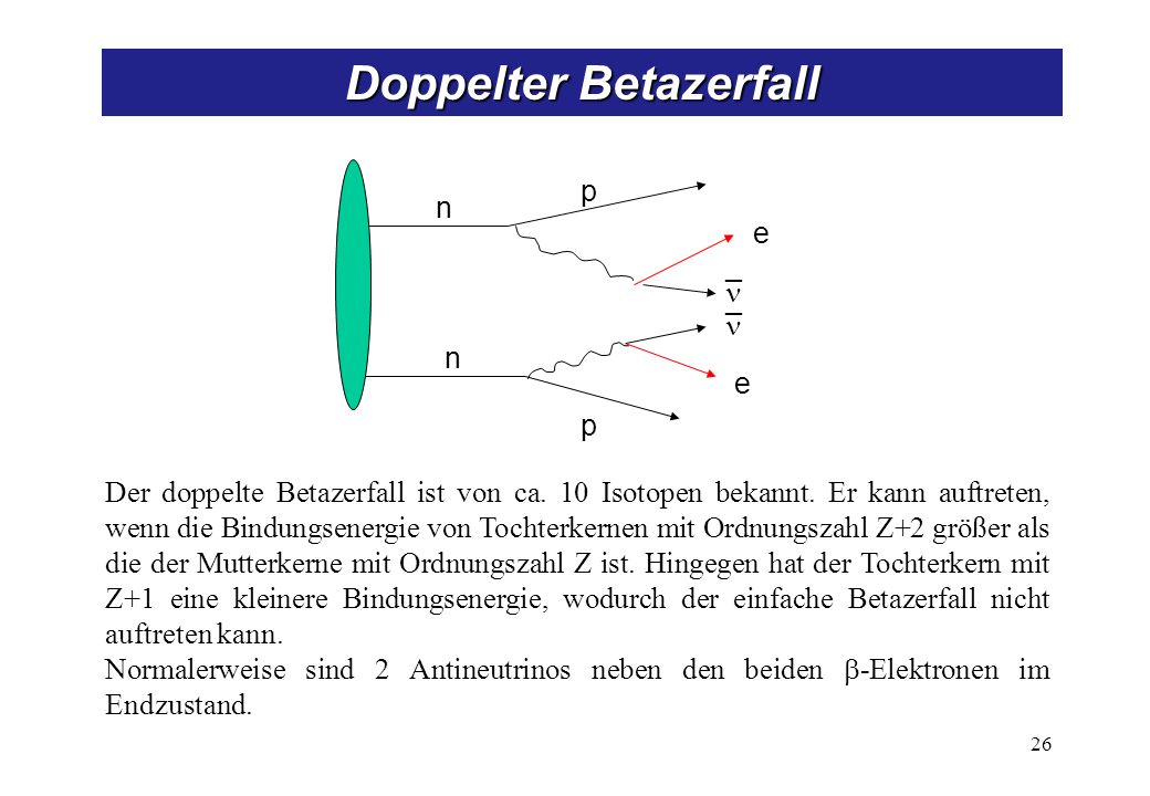 n n p p e _ _ e 26 Doppelter Betazerfall Der doppelte Betazerfall ist von ca.