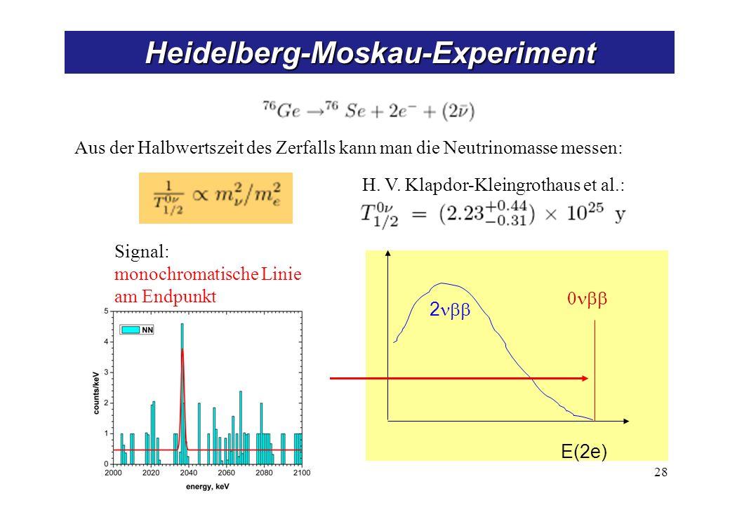 2 E(2e) 28 Heidelberg-Moskau-Experiment Aus der Halbwertszeit des Zerfalls kann man die Neutrinomasse messen: H.
