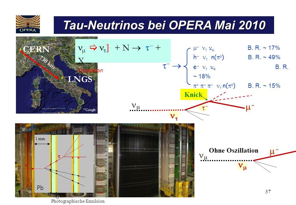 37 Tau-Neutrinos bei OPERA Mai 2010 CERN LNGS 730 km - Ohne Oszillation Knick - + N + X Oszillation Pb Photographische Emulsion 1 mm B.