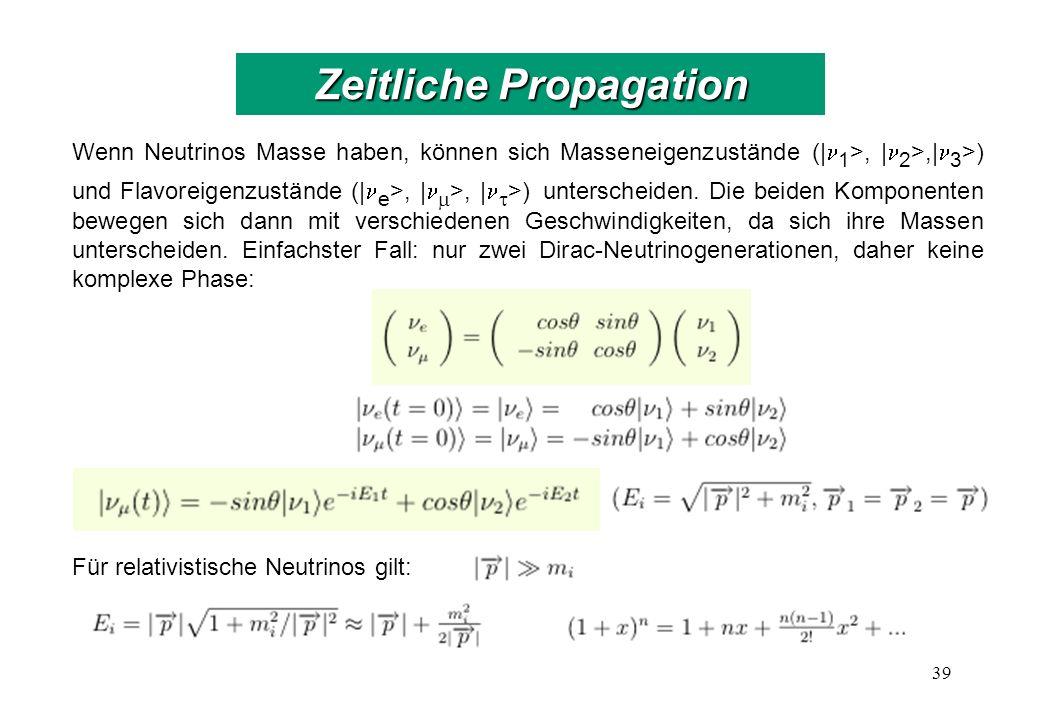 Wenn Neutrinos Masse haben, können sich Masseneigenzustände (| 1 >, | 2 >,| 3 >) und Flavoreigenzustände (| e >, | >, | >) unterscheiden.