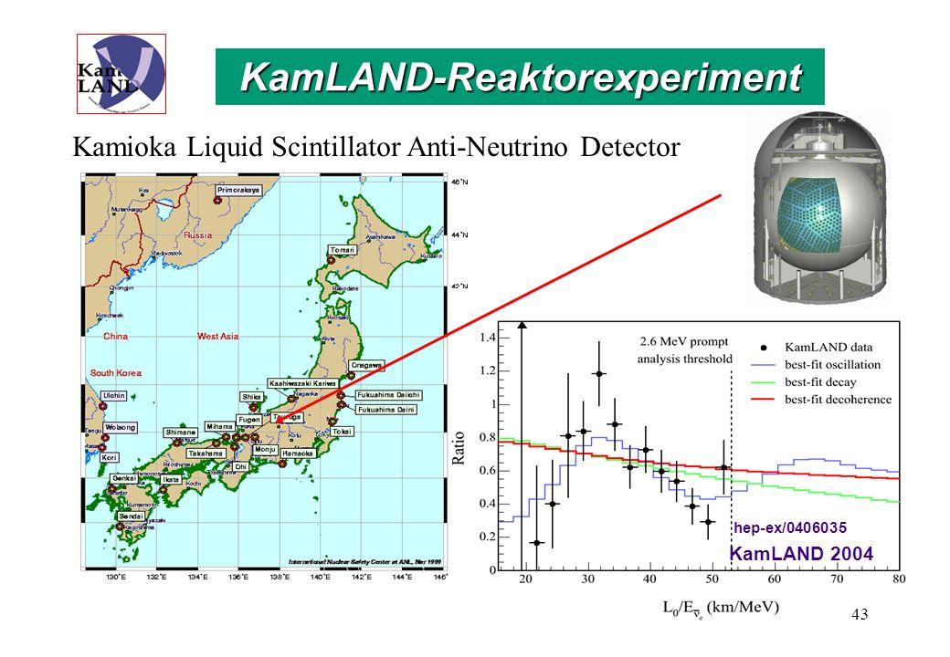 KamLAND-Reaktorexperiment hep-ex/0406035 KamLAND 2004 Kamioka Liquid Scintillator Anti-Neutrino Detector 43