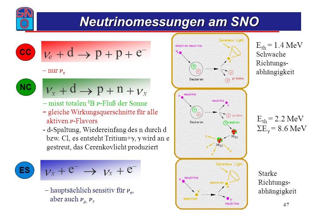 nur e misst totalen 8 B -Fluß der Sonne - gleiche Wirkungsquerschnitte für alle aktiven -Flavors - d-Spaltung, Wiedereinfang des n durch d bzw.