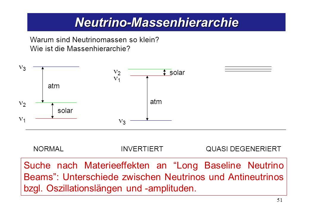 Warum sind Neutrinomassen so klein.Wie ist die Massenhierarchie.