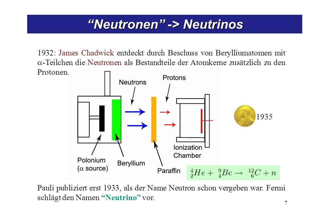 Neutronen -> Neutrinos 7 1932: James Chadwick entdeckt durch Beschuss von Berylliumatomen mit -Teilchen die Neutronen als Bestandteile der Atomkerne zusätzlich zu den Protonen.