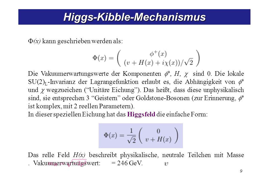 9 Higgs-Kibble-Mechanismus (x) kann geschrieben werden als: Die Vakuumerwartungswerte der Komponenten, H, sind 0. Die lokale SU(2) L -Invarianz der La