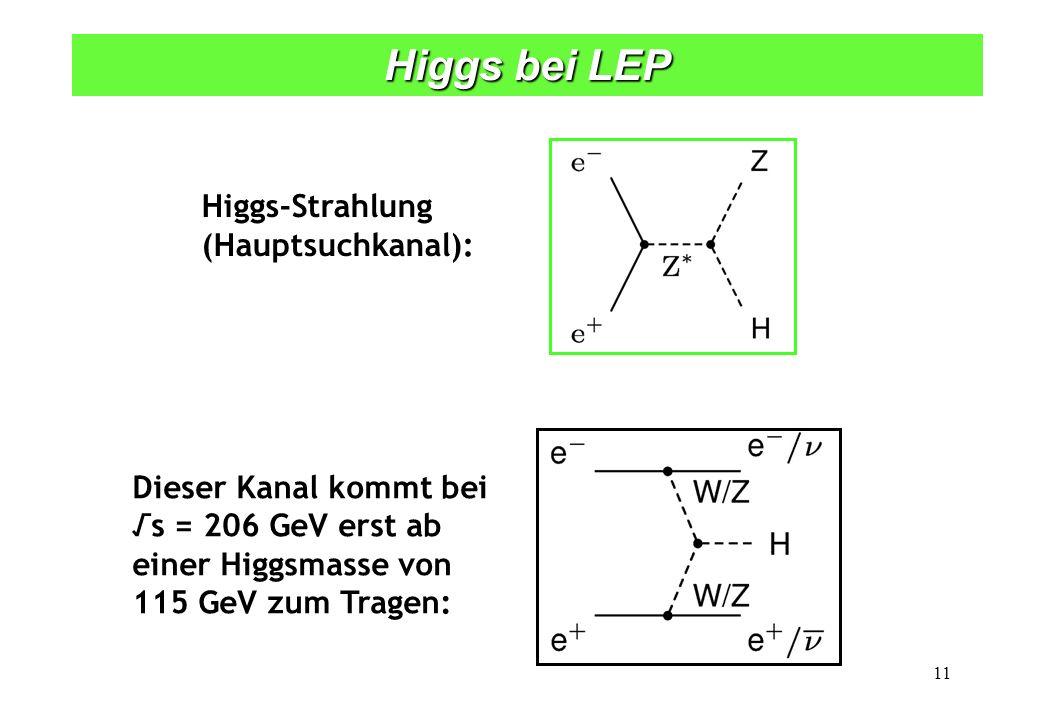 Higgs bei LEP 11 Higgs-Strahlung (Hauptsuchkanal): Dieser Kanal kommt bei s = 206 GeV erst ab einer Higgsmasse von 115 GeV zum Tragen: