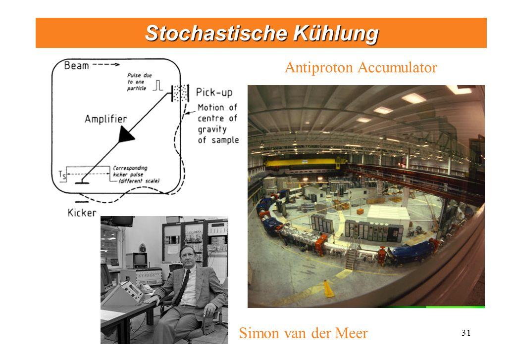 31 Stochastische Kühlung Antiproton Accumulator Simon van der Meer