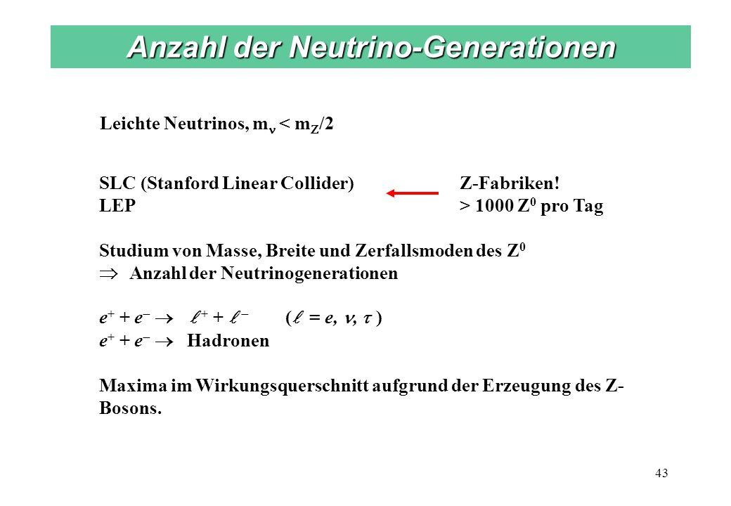 Leichte Neutrinos, m < m /2 SLC (Stanford Linear Collider) LEP Studium von Masse, Breite und Zerfallsmoden des Z 0 Anzahl der Neutrinogenerationen e +
