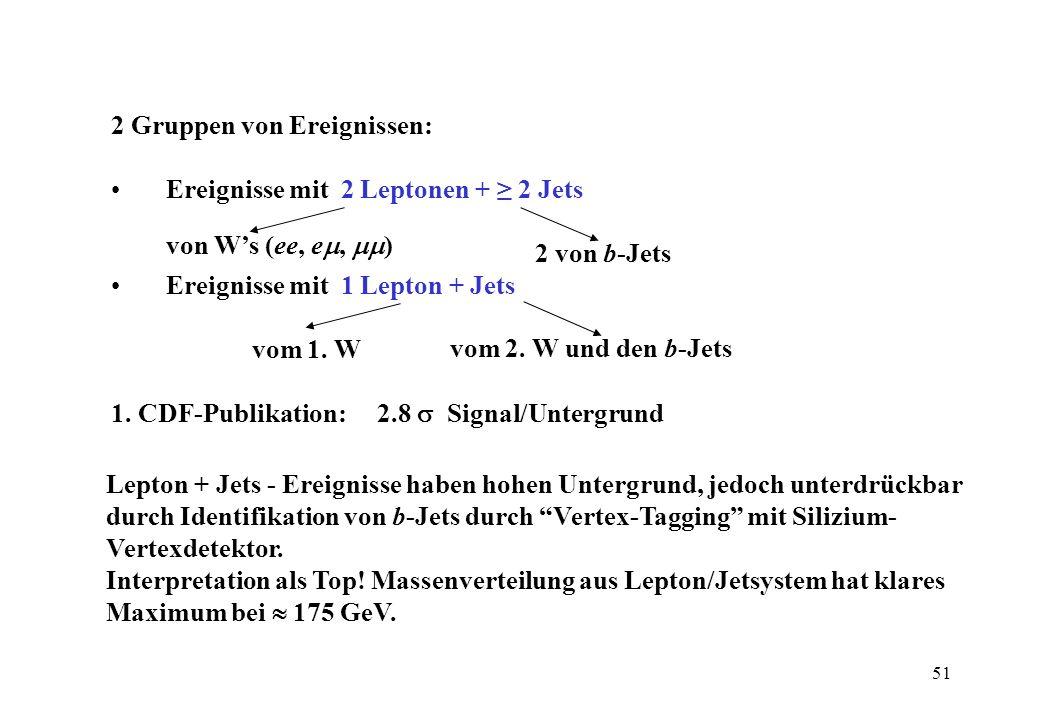 2 Gruppen von Ereignissen: Ereignisse mit 2 Leptonen + 2 Jets Ereignisse mit 1 Lepton + Jets 1. CDF-Publikation: 2.8 Signal/Untergrund von Ws (ee, e,