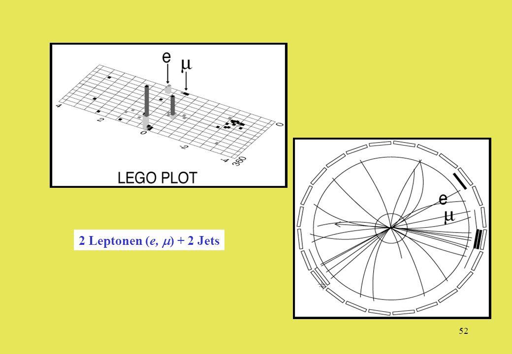 2 Leptonen (e, ) + 2 Jets 52