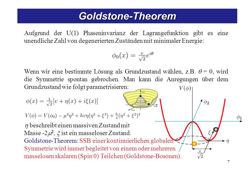 7 Goldstone-Theorem Aufgrund der U(1) Phaseninvarianz der Lagrangefunktion gibt es eine unendliche Zahl von degenerierten Zuständen mit minimaler Ener