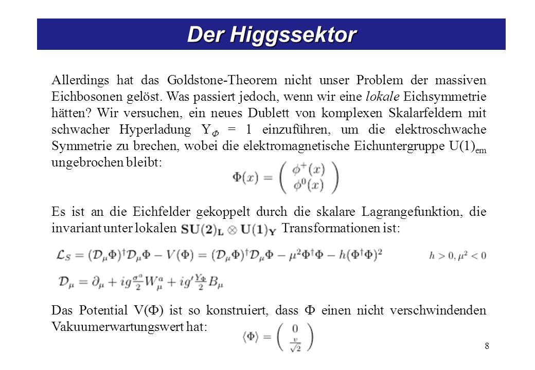 9 Higgs-Kibble-Mechanismus (x) kann geschrieben werden als: Die Vakuumerwartungswerte der Komponenten, H, sind 0.