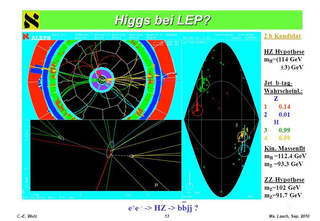 2 b Kandidat HZ Hypothese m H =(114 GeV 3) GeV Jet b-tag- Wahrscheinl.: Z 1 0.14 2 0.01 H 3 0.99 4 0.99 Kin. Massenfit m H =112.4 GeV m Z =93.3 GeV ZZ