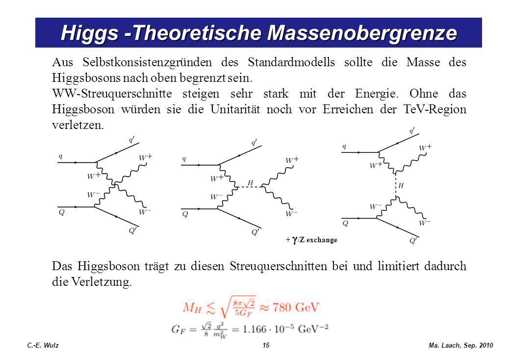 Higgs -Theoretische Massenobergrenze C.-E. Wulz15Ma. Laach, Sep. 2010 + /Z exchange Aus Selbstkonsistenzgründen des Standardmodells sollte die Masse d
