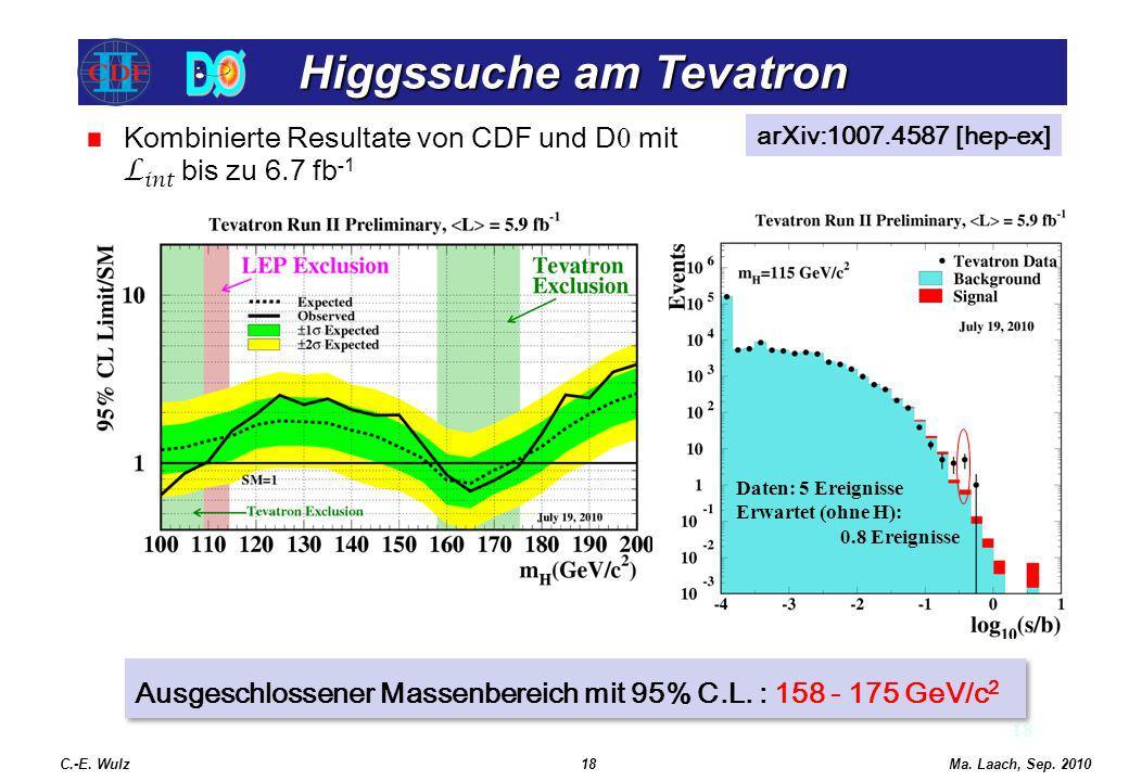 Higgssuche am Tevatron 18 Ausgeschlossener Massenbereich mit 95% C.L. : 158 - 175 GeV/c 2 arXiv:1007.4587 [hep-ex] C.-E. Wulz18Ma. Laach, Sep. 2010 Ko