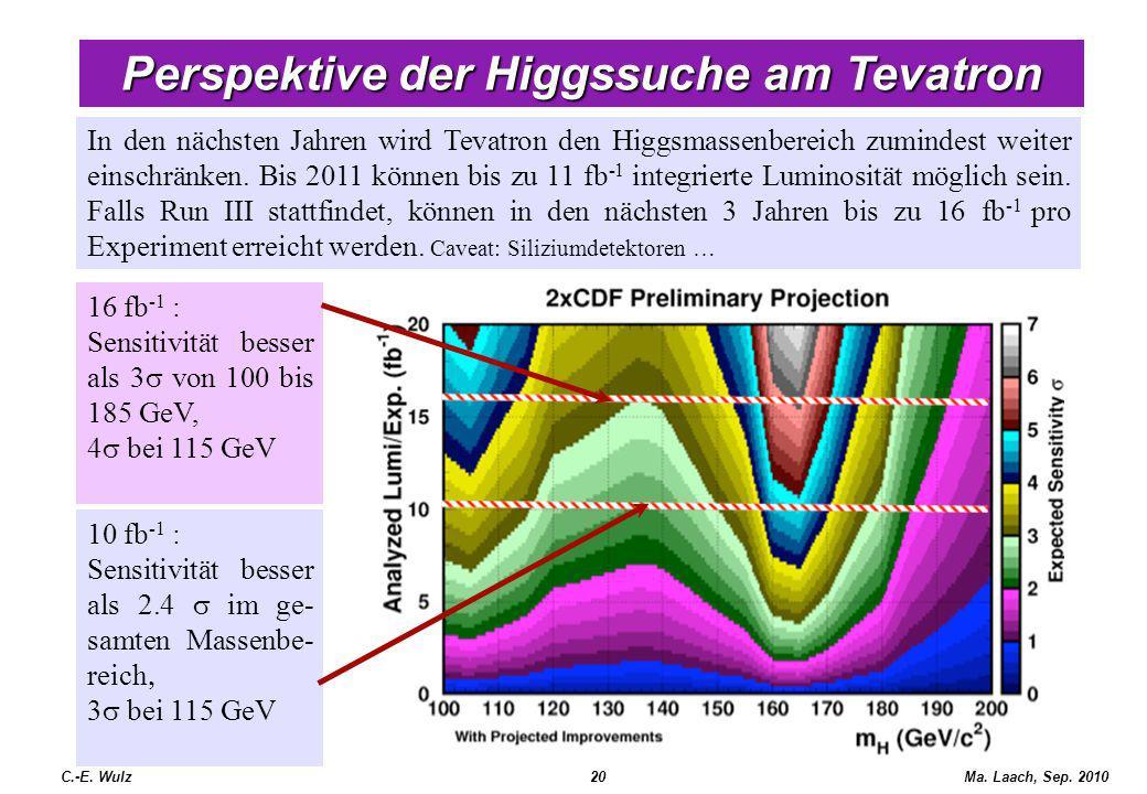 Perspektive der Higgssuche am Tevatron C.-E. Wulz 10 fb -1 : Sensitivität besser als 2.4 im ge- samten Massenbe- reich 3 bei 115 GeV 16 fb -1 : Sensit