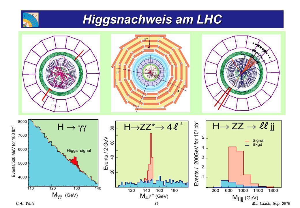 24 Higgsnachweis am LHC C.-E. Wulz24Ma. Laach, Sep. 2010