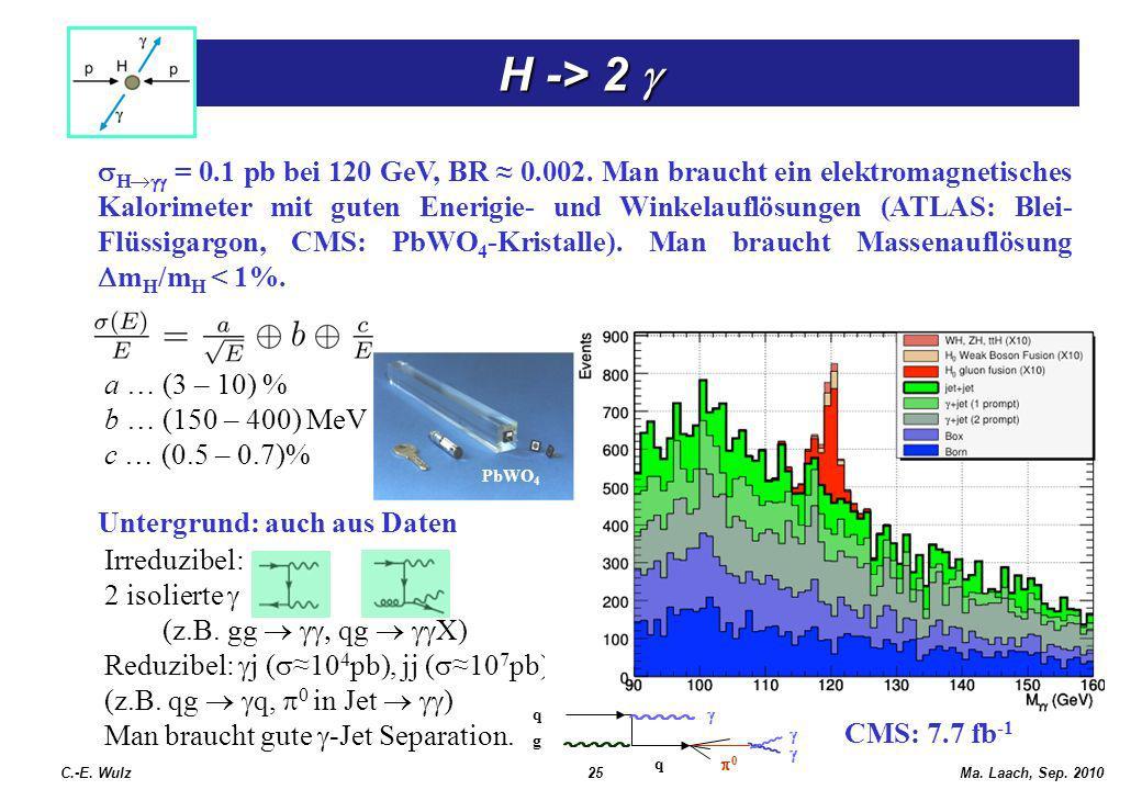 H -> 2 H -> 2 C.-E. Wulz25Ma. Laach, Sep. 2010 H = 0.1 pb bei 120 GeV, BR 0.002. Man braucht ein elektromagnetisches Kalorimeter mit guten Enerigie- u