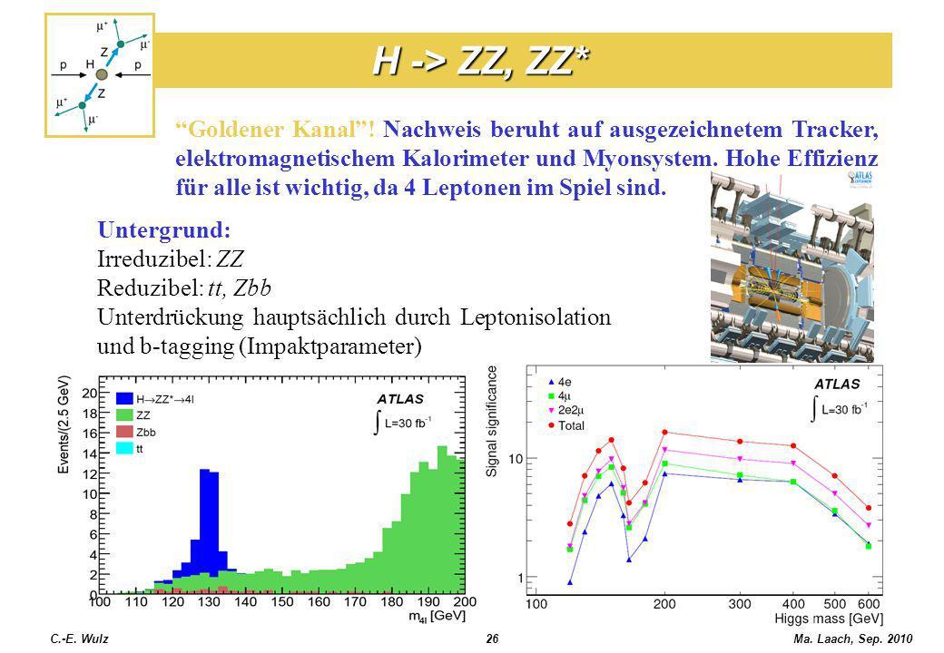 Goldener Kanal! Nachweis beruht auf ausgezeichnetem Tracker, elektromagnetischem Kalorimeter und Myonsystem. Hohe Effizienz für alle ist wichtig, da 4