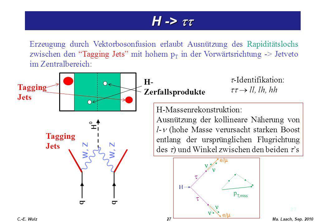 Erzeugung durch Vektorbosonfusion erlaubt Ausnützung des Rapiditätslochs zwischen den Tagging Jets mit hohem p T in der Vorwärtsrichtung -> Jetveto im