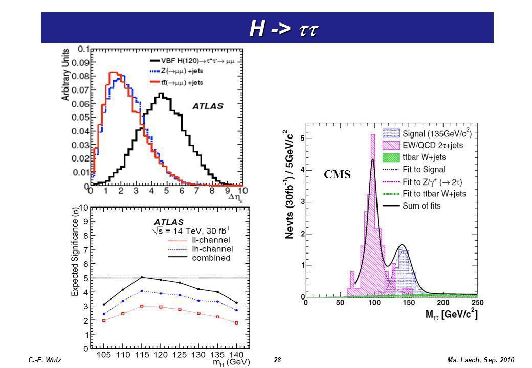 CMS H -> H -> C.-E. Wulz28Ma. Laach, Sep. 2010