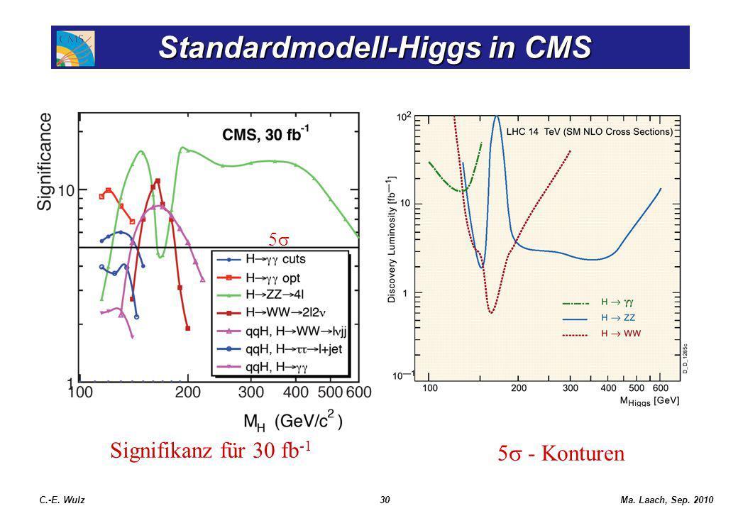 5 - Konturen Signifikanz für 30 fb -1 Standardmodell-Higgs in CMS Standardmodell-Higgs in CMS C.-E. Wulz30Ma. Laach, Sep. 2010 5