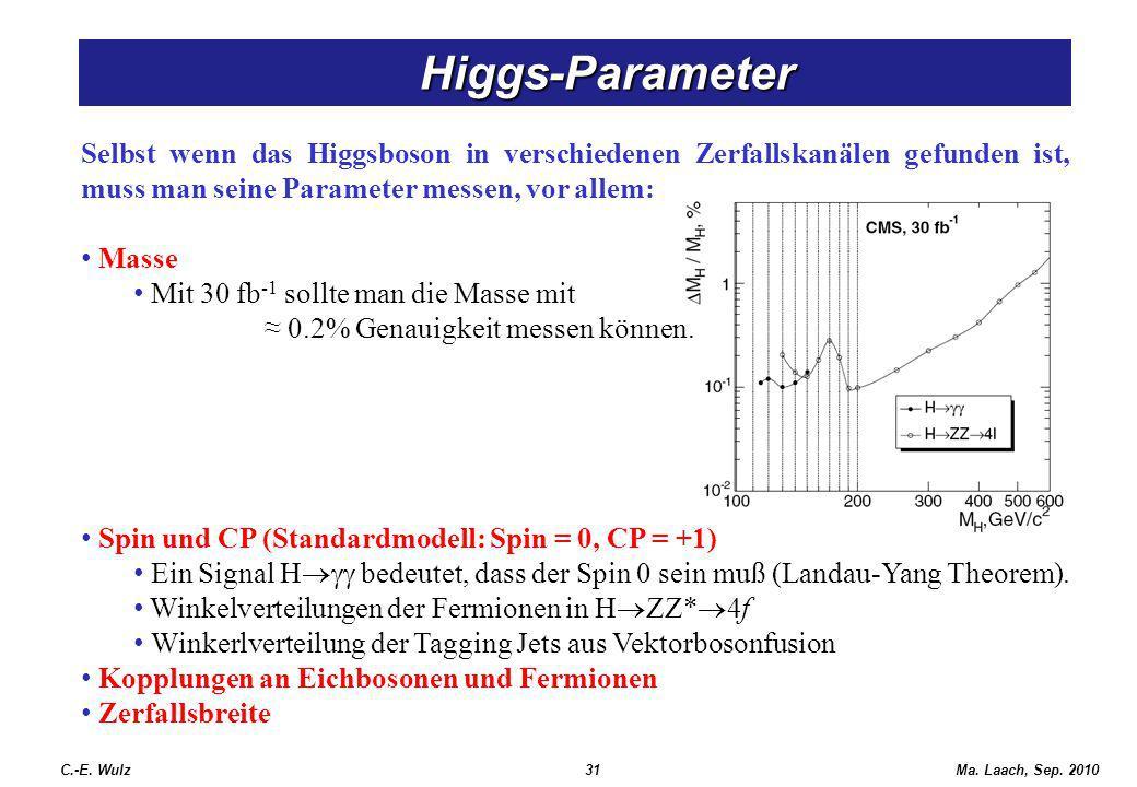 Higgs-Parameter Higgs-Parameter C.-E. Wulz31Ma. Laach, Sep. 2010 Selbst wenn das Higgsboson in verschiedenen Zerfallskanälen gefunden ist, muss man se