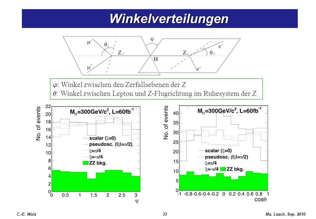 Winkelverteilungen Winkelverteilungen C.-E. Wulz33Ma. Laach, Sep. 2010 : Winkel zwischen den Zerfallsebenen der Z : Winkel zwischen Lepton und Z-Flugr