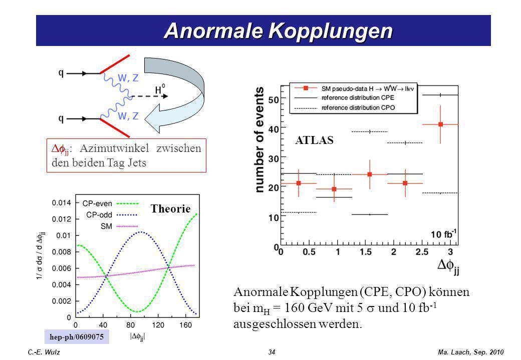Anormale Kopplungen Anormale Kopplungen C.-E. Wulz34Ma. Laach, Sep. 2010 jj : Azimutwinkel zwischen den beiden Tag Jets Anormale Kopplungen (CPE, CPO)