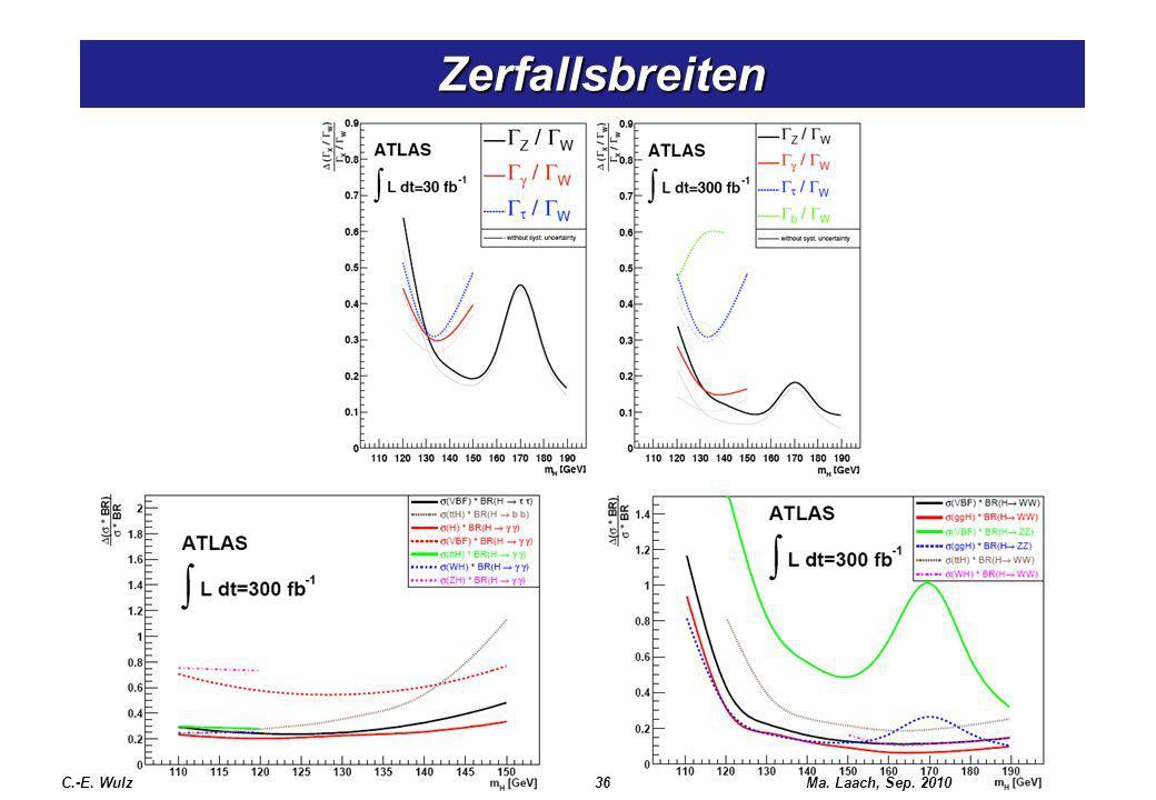 C.-E. Wulz36Ma. Laach, Sep. 2010 Zerfallsbreiten Zerfallsbreiten