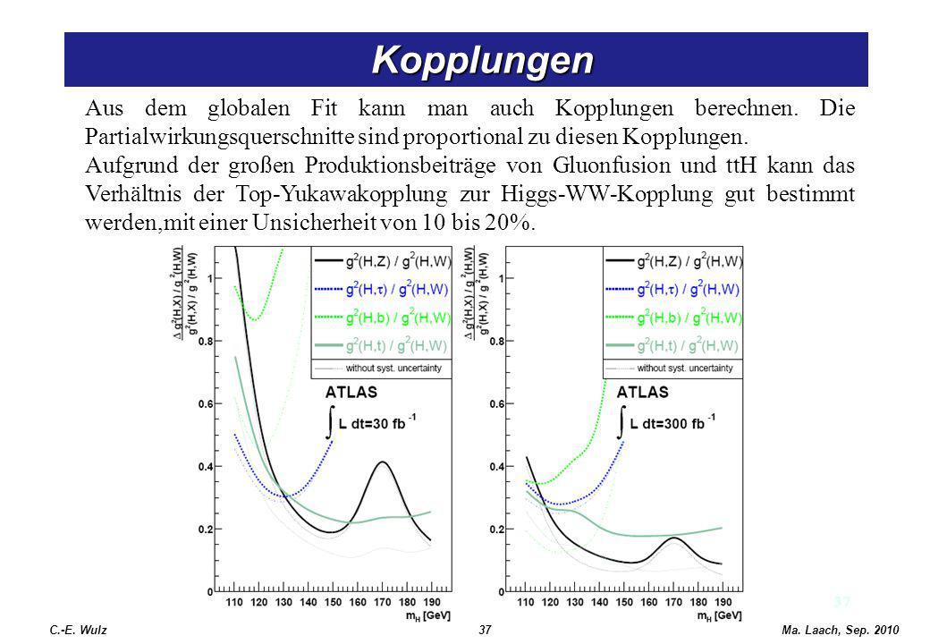 37 Kopplungen Kopplungen C.-E. Wulz37Ma. Laach, Sep. 2010 Aus dem globalen Fit kann man auch Kopplungen berechnen. Die Partialwirkungsquerschnitte sin