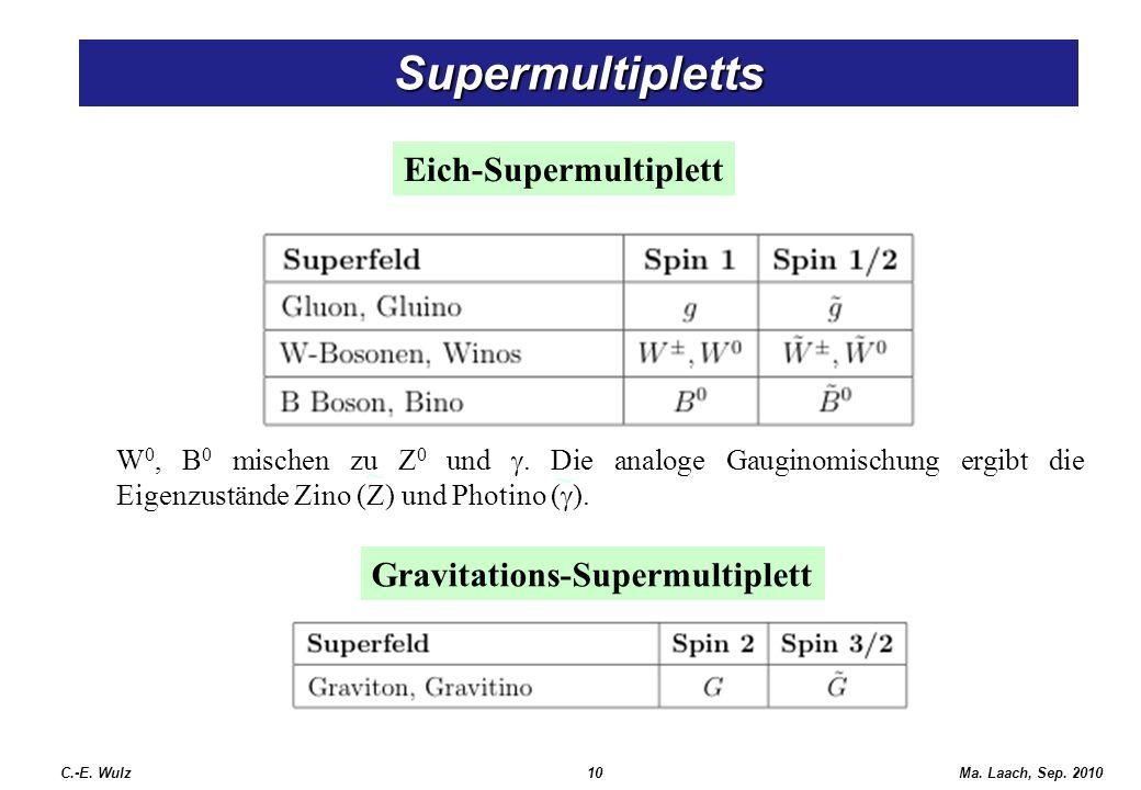 Ma. Laach, Sep. 2010 Supermultipletts Eich-Supermultiplett Gravitations-Supermultiplett W 0, B 0 mischen zu Z 0 und. Die analoge Gauginomischung ergib