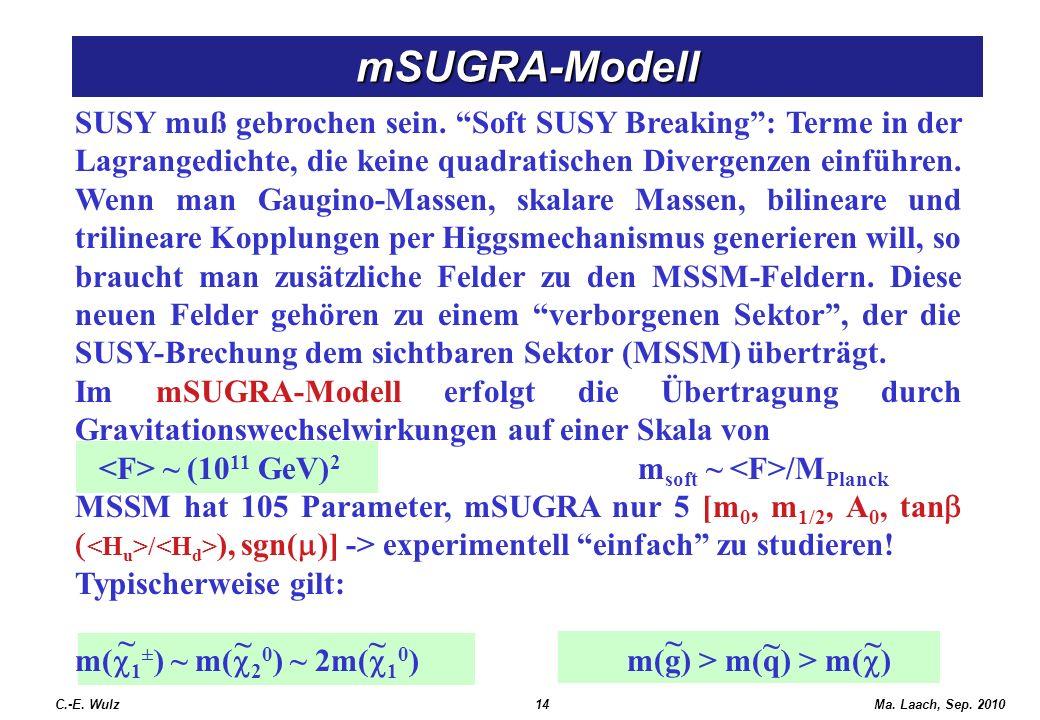 Ma. Laach, Sep. 2010 SUSY muß gebrochen sein. Soft SUSY Breaking: Terme in der Lagrangedichte, die keine quadratischen Divergenzen einführen. Wenn man