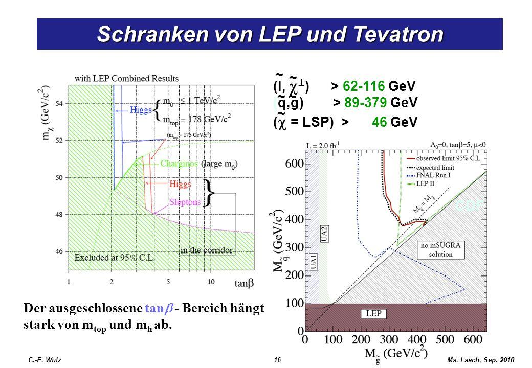 Ma. Laach, Sep. 2010 m (l, ) > 62-116 GeV m (q,g) > 89-379 GeV m ( = LSP) > 46 GeV ~ ~ ~ ~~ Der ausgeschlossene tan - Bereich hängt stark von m top un
