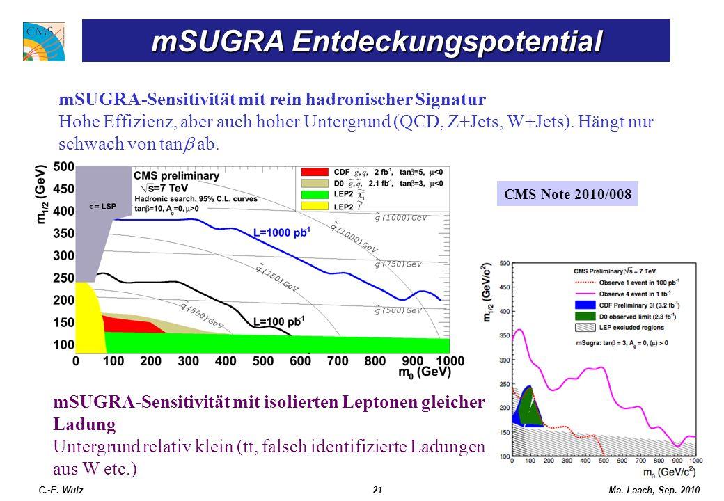 Ma. Laach, Sep. 2010 CMS mSUGRA Entdeckungspotential C.-E. Wulz21 mSUGRA-Sensitivität mit rein hadronischer Signatur Hohe Effizienz, aber auch hoher U