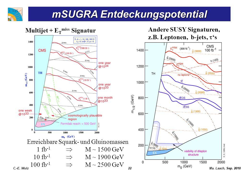 Ma. Laach, Sep. 2010 CMS mSUGRA Entdeckungspotential C.-E. Wulz22 Multijet + E T miss Signatur Andere SUSY Signaturen, z.B. Leptonen, b-jets, s Ma. La