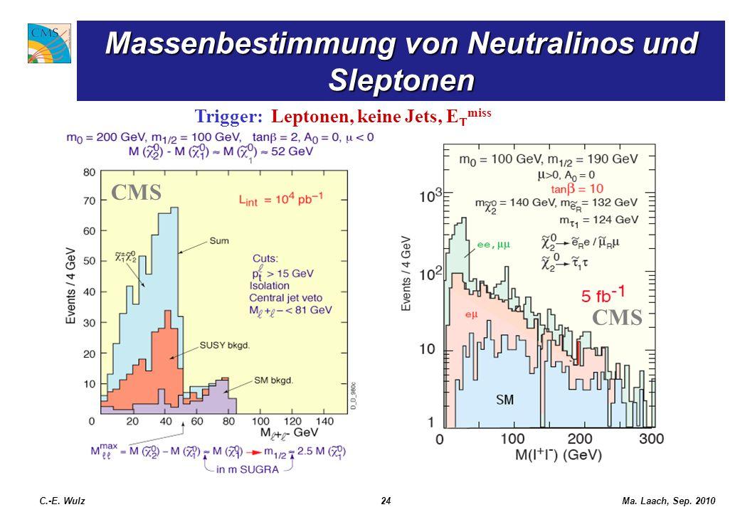 Ma. Laach, Sep. 2010 Trigger: Leptonen, keine Jets, E T miss 1 CMS Massenbestimmung von Neutralinos und Sleptonen C.-E. Wulz24