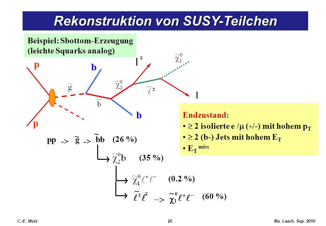 Ma. Laach, Sep. 2010 Endzustand: 2 isolierte e / ( + /-) mit hohem p T 2 (b-) Jets mit hohem E T E T miss ~ ~ bb g pp -> (26 %) (35 %) (0.2 %) 0 1 ~ ~