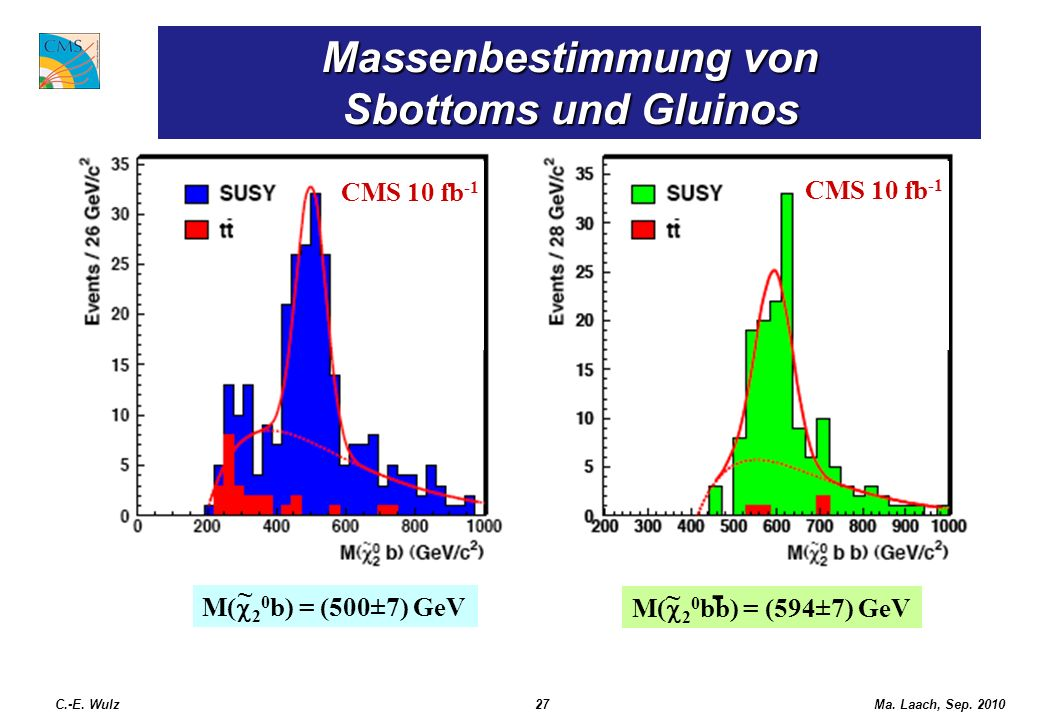Ma. Laach, Sep. 2010 M( 2 0 b) = (500±7) GeV ~ M( 2 0 bb) = (594±7) GeV ~ - CMS 10 fb -1 Massenbestimmung von Sbottoms und Gluinos C.-E. Wulz27