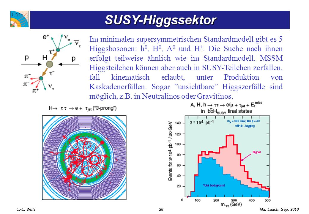Ma. Laach, Sep. 2010 SUSY-Higgssektor C.-E. Wulz28 Im minimalen supersymmetrischen Standardmodell gibt es 5 Higgsbosonen: h 0, H 0, A 0 und H ±. Die S